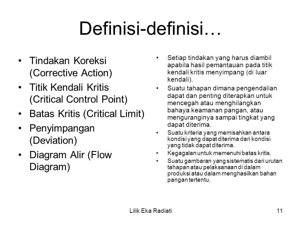 Definisi-definisi… Tindakan Koreksi (Corrective Action) Titik Kendali Kritis (Critical Control Point) Batas Kritis (Critical Limit) Penyimpangan (Devi
