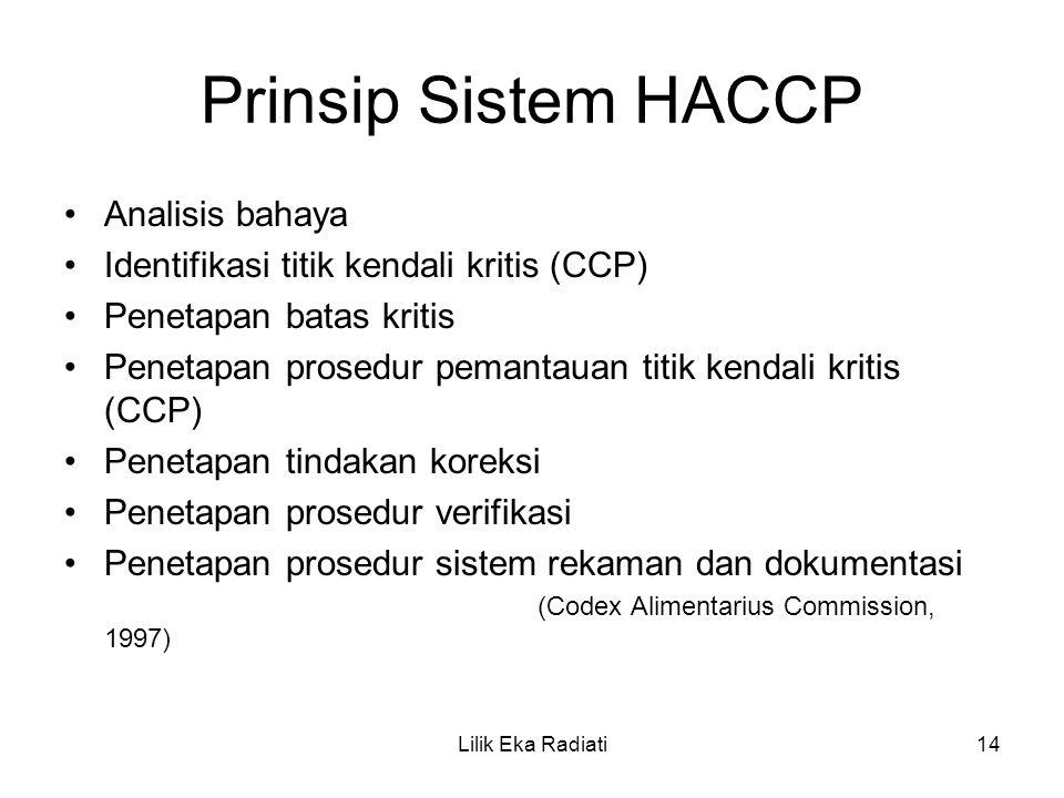 Prinsip Sistem HACCP Analisis bahaya Identifikasi titik kendali kritis (CCP) Penetapan batas kritis Penetapan prosedur pemantauan titik kendali kritis