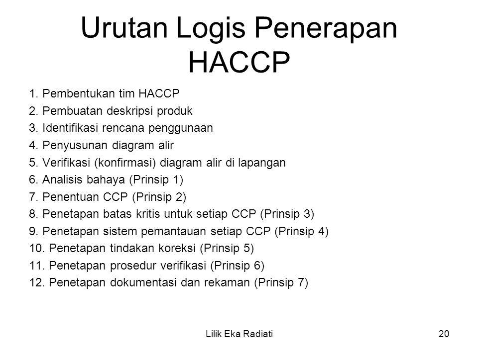 Urutan Logis Penerapan HACCP 1. Pembentukan tim HACCP 2. Pembuatan deskripsi produk 3. Identifikasi rencana penggunaan 4. Penyusunan diagram alir 5. V
