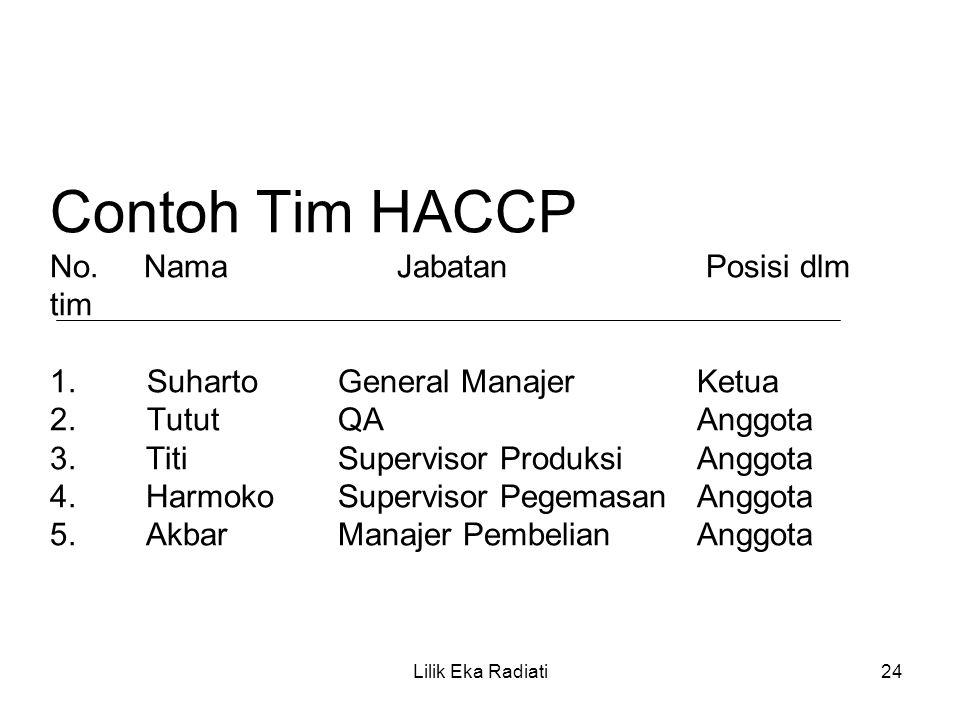 Contoh Tim HACCP No. Nama Jabatan Posisi dlm tim 1. SuhartoGeneral Manajer Ketua 2. TututQA Anggota 3. Titi Supervisor Produksi Anggota 4. HarmokoSupe