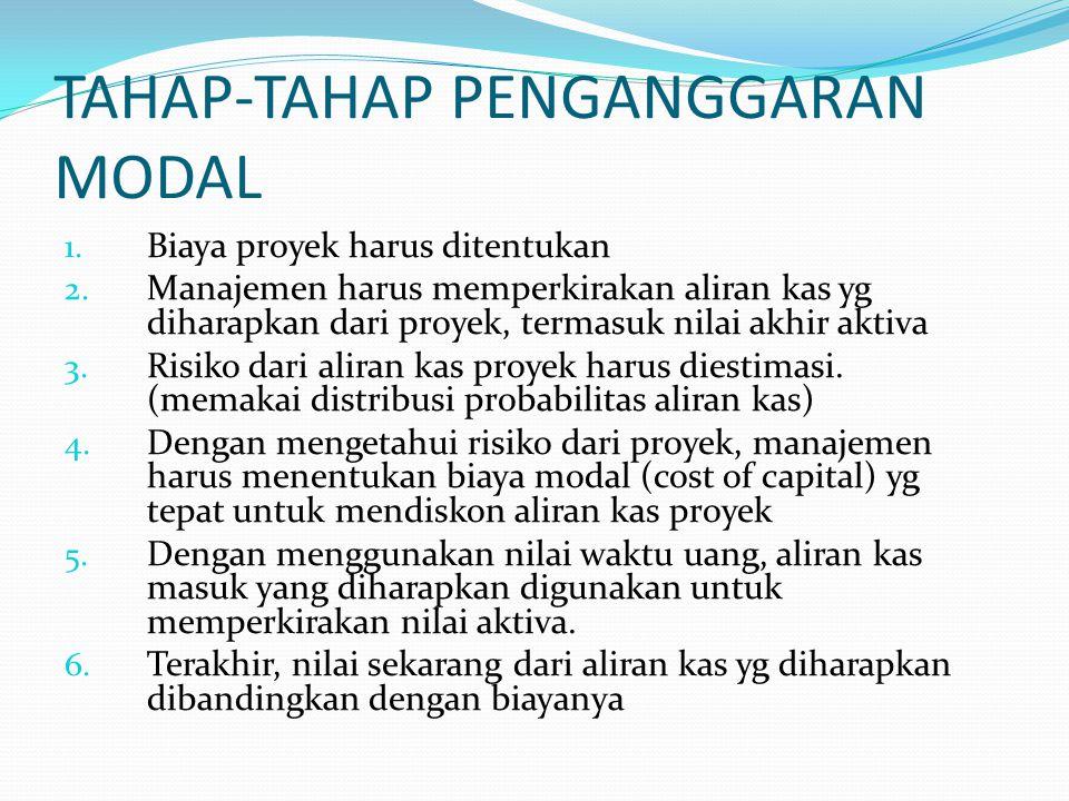 TAHAP-TAHAP PENGANGGARAN MODAL 1.Biaya proyek harus ditentukan 2.
