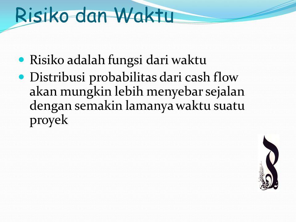 Risiko dan Waktu Risiko adalah fungsi dari waktu Distribusi probabilitas dari cash flow akan mungkin lebih menyebar sejalan dengan semakin lamanya waktu suatu proyek