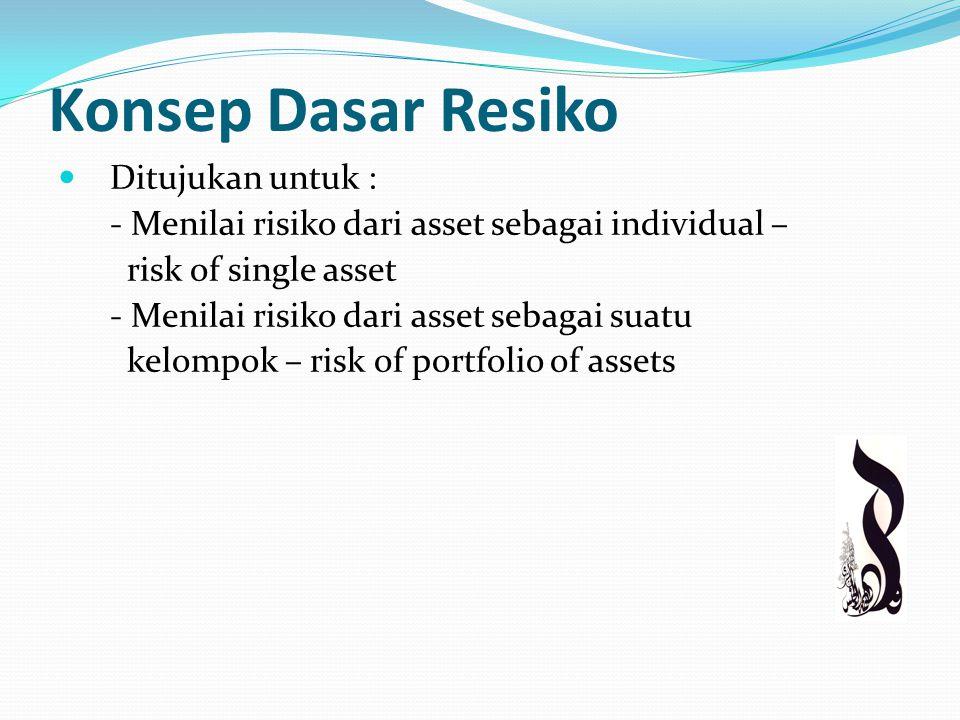 Preferensi Investor Terhadap Risiko Risk seeker Investor yang menyukai risiko atau pencari risiko Risk neutral Investor yang netral terhadap risiko Risk averter Investor yang tidak menyukai risiko atau menghindari risiko