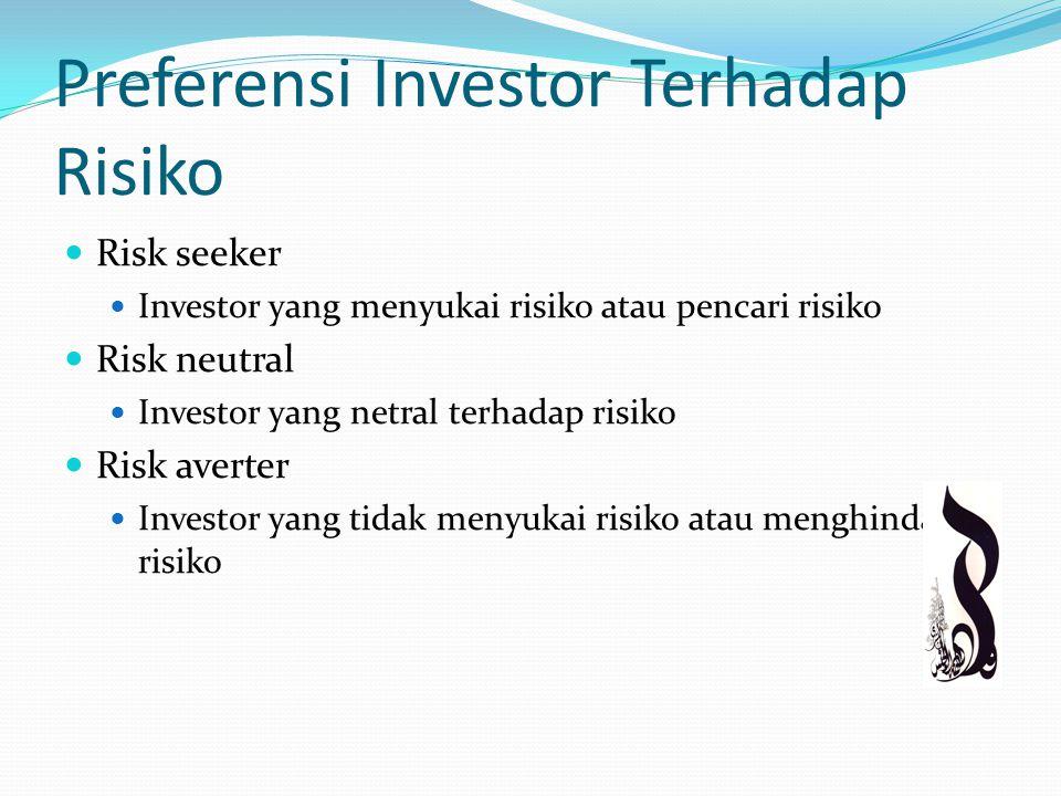 Preferensi Investor Terhadap risiko Risk seeker Risk neutral Risk averter Tingkat pengembalian Risiko A1 A2 B1 B2 C1 C2 11 22