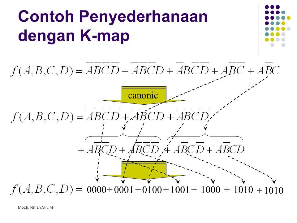 Moch. Rif an,ST.,MT Contoh Penyederhanaan dengan K-map canonic 0000+0001+0100+1001+1000+1010 +
