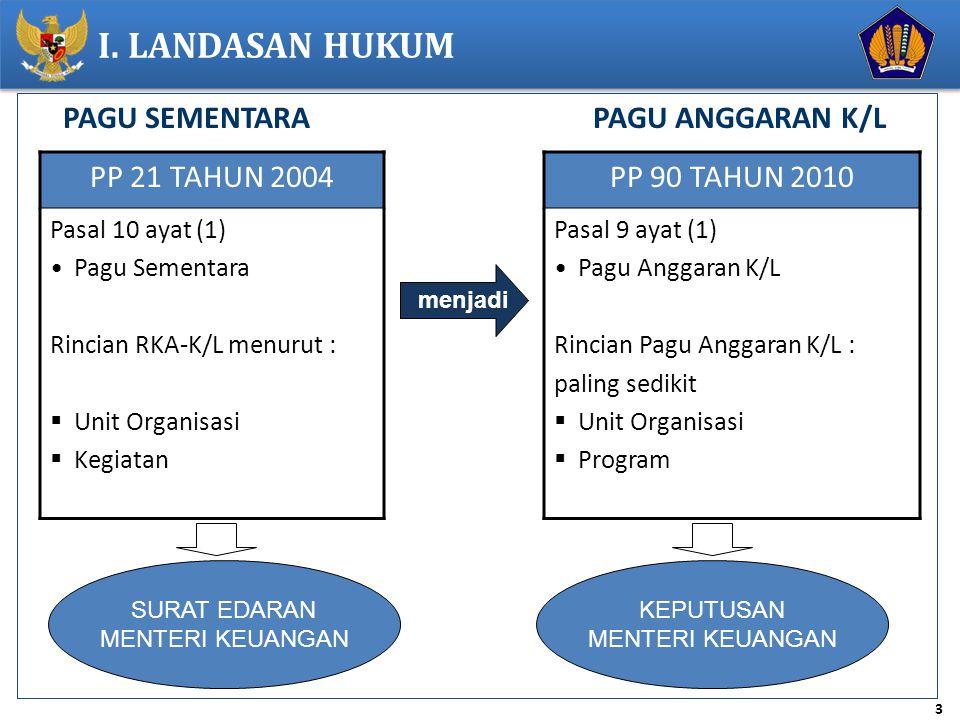 3 I. LANDASAN HUKUM PAGU SEMENTARA PAGU ANGGARAN K/L PP 21 TAHUN 2004 Pasal 10 ayat (1) Pagu Sementara Rincian RKA-K/L menurut :  Unit Organisasi  K