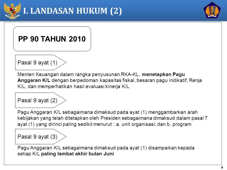 4 I. LANDASAN HUKUM (2) PP 90 TAHUN 2010 Pasal 9 ayat (1) Menteri Keuangan dalam rangka penyusunan RKA-KL, menetapkan Pagu Anggaran K/L dengan berpedo