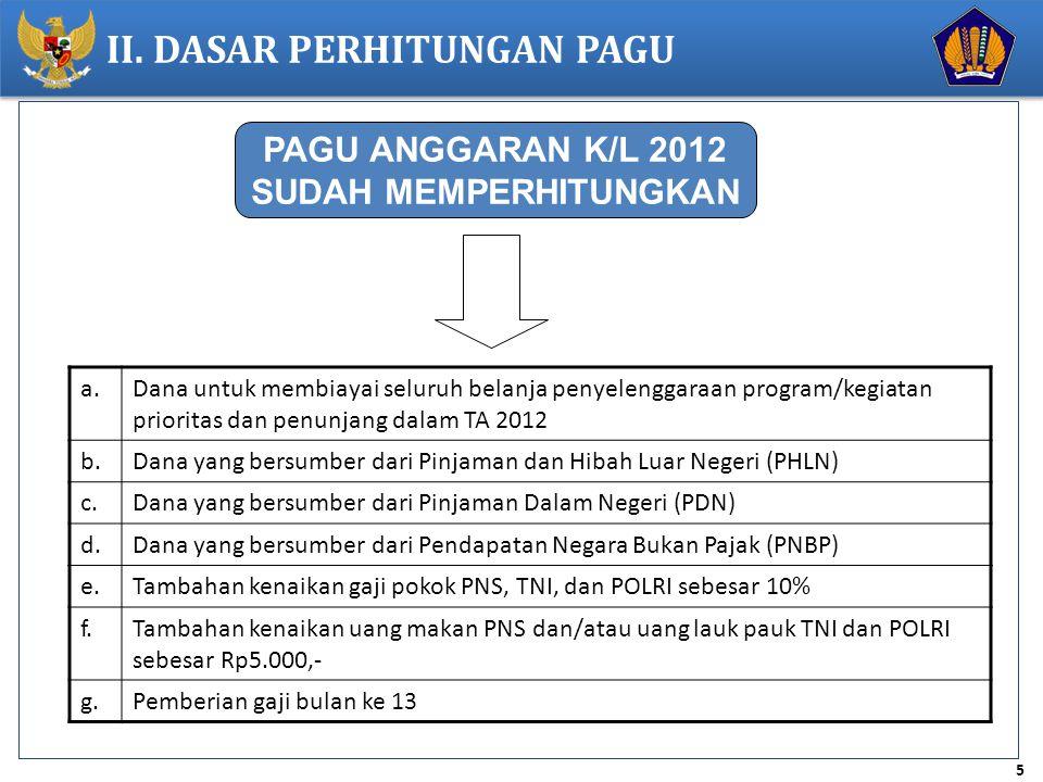 5 II. DASAR PERHITUNGAN PAGU PAGU ANGGARAN K/L 2012 SUDAH MEMPERHITUNGKAN a.Dana untuk membiayai seluruh belanja penyelenggaraan program/kegiatan prio