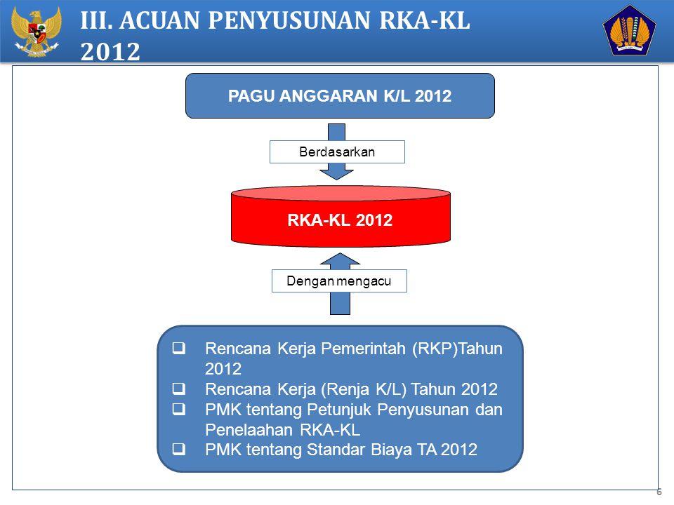 6 III. ACUAN PENYUSUNAN RKA-KL 2012 PAGU ANGGARAN K/L 2012 RKA-KL 2012  Rencana Kerja Pemerintah (RKP)Tahun 2012  Rencana Kerja (Renja K/L) Tahun 20