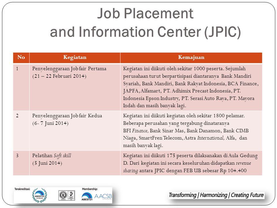 Job Placement and Information Center (JPIC) NoKegiatanKemajuan 1Penyelenggaraan Job fair Pertama (21 – 22 Februari 2014) Kegiatan ini diikuti oleh sek