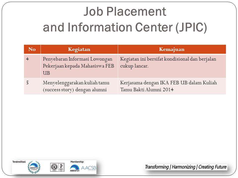 Job Placement and Information Center (JPIC) NoKegiatanKemajuan 4Penyebaran Informasi Lowongan Pekerjaan kepada Mahasiswa FEB UB Kegiatan ini bersifat