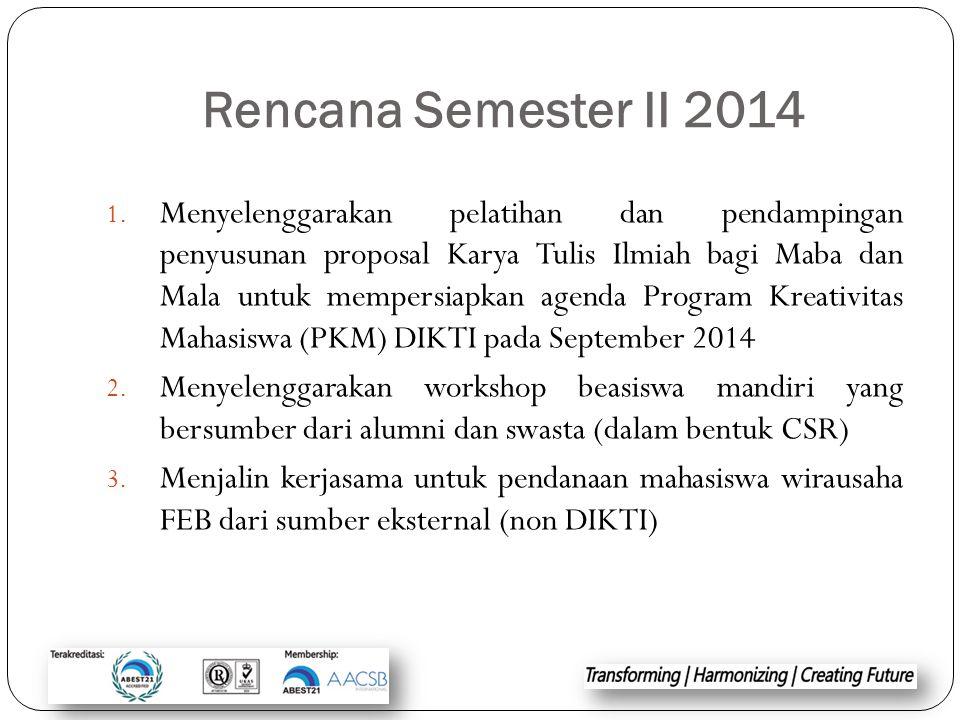 Rencana Semester II 2014 1. Menyelenggarakan pelatihan dan pendampingan penyusunan proposal Karya Tulis Ilmiah bagi Maba dan Mala untuk mempersiapkan