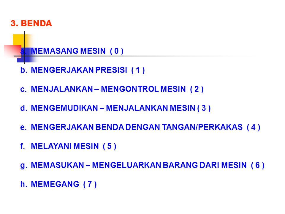 2. ORANG a.MENASEHATI ( 0 ) b.BERUNDING ( 1 ) c.MENGAJAR ( 2 ) d.MENYELIA ( 3 ) e.MENGHIBUR ( 4 ) f.MEMPENGARUHI ( 5 ) g.BERBICARA - MEMBERI TANDA ( 6