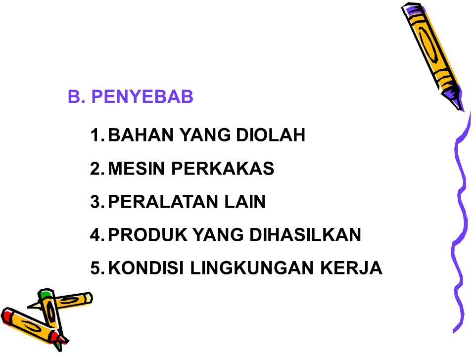FAKTOR K R B A. BENTUK 1.KEHILANGAN NYAWA 2.KELAINAN JIWA 3.KEHILANGAN TANGAN, KAKI, JARI 4.KEHILANGAN TELINGA, PENDENGARAN 5.KEHILANGAN PENGLIHATAN 6