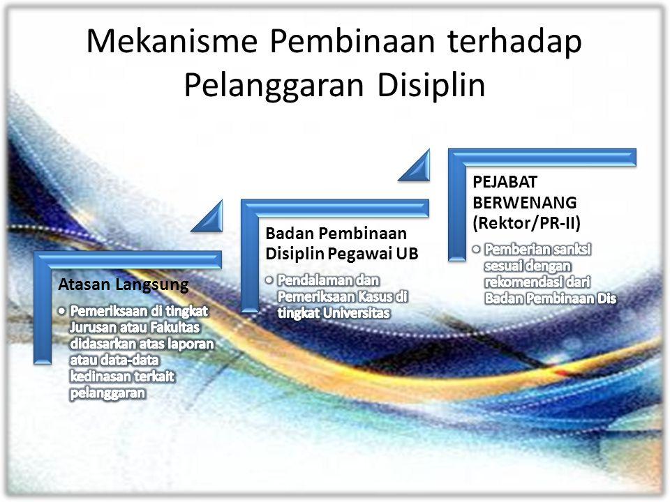 Atasan Langsung Badan Pembinaan Disiplin Pegawai UB Mekanisme Pembinaan terhadap Pelanggaran Disiplin PEJABAT BERWENANG (Rektor/PR-II)