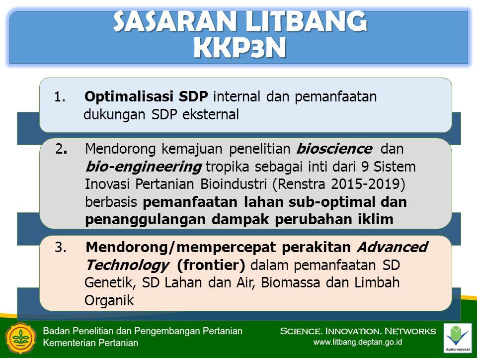 SASARAN LITBANG KKP3N 1. Optimalisasi SDP internal dan pemanfaatan dukungan SDP eksternal 2. Mendorong kemajuan penelitian bioscience dan bio-engineer
