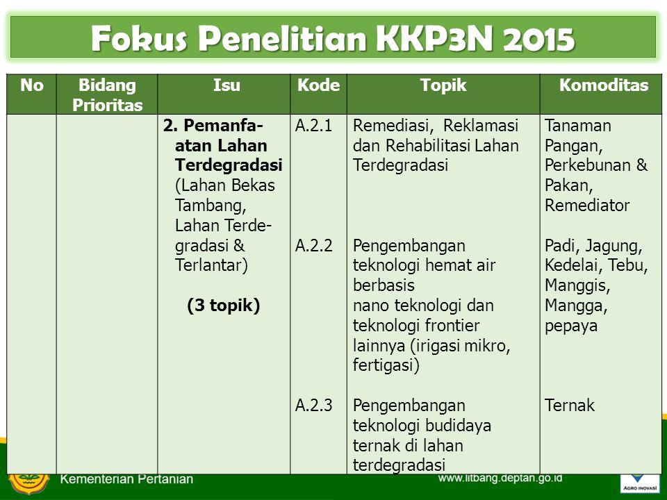 NoBidang Prioritas IsuKodeTopikKomoditas 2. Pemanfa- atan Lahan Terdegradasi (Lahan Bekas Tambang, Lahan Terde- gradasi & Terlantar) (3 topik) A.2.1 A