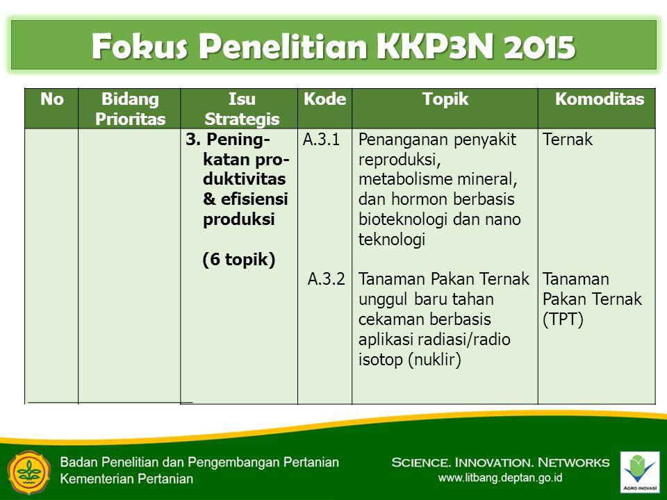 NoBidang Prioritas Isu Strategis KodeTopikKomoditas 3. Pening- katan pro- duktivitas & efisiensi produksi (6 topik) A.3.1 A.3.2 Penanganan penyakit re