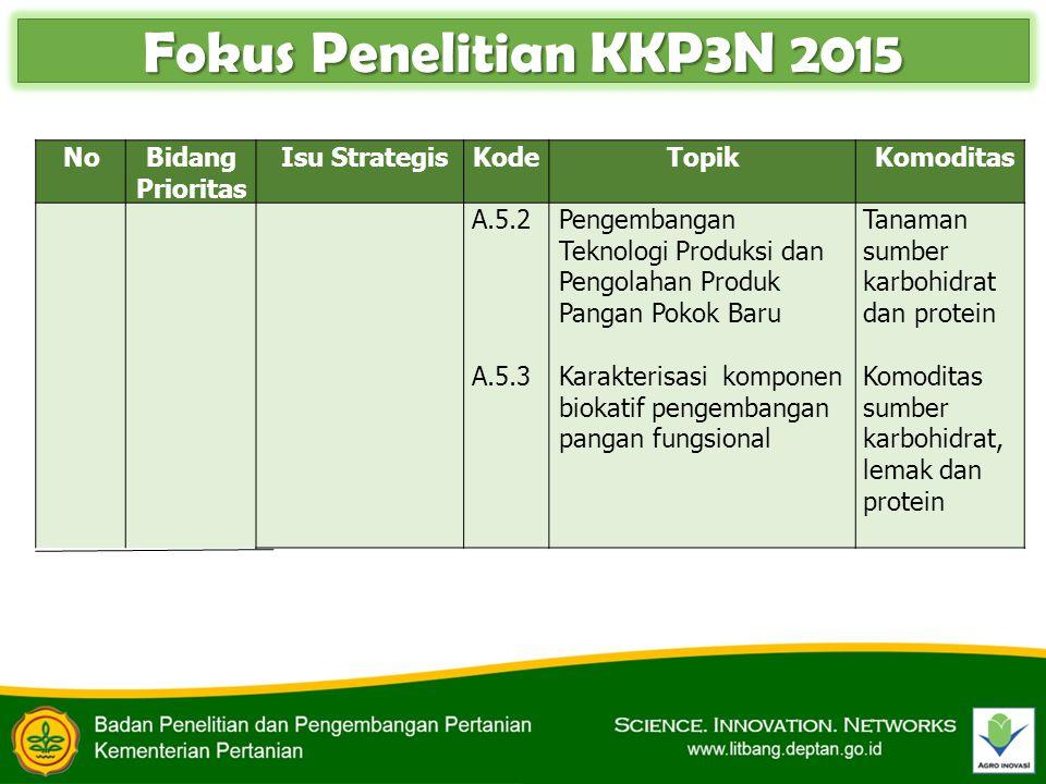 NoBidang Prioritas Isu StrategisKodeTopikKomoditas A.5.2 A.5.3 Pengembangan Teknologi Produksi dan Pengolahan Produk Pangan Pokok Baru Karakterisasi k