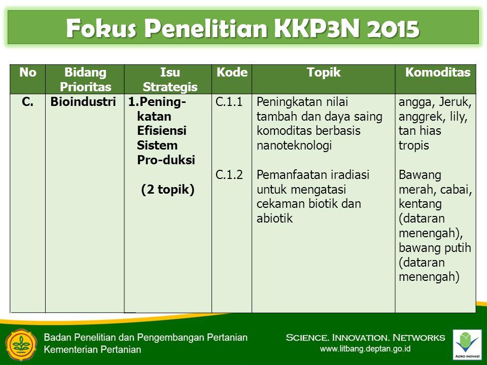 NoBidang Prioritas Isu Strategis KodeTopikKomoditas C.Bioindustri1.Pening- katan Efisiensi Sistem Pro-duksi (2 topik) C.1.1 C.1.2 Peningkatan nilai ta