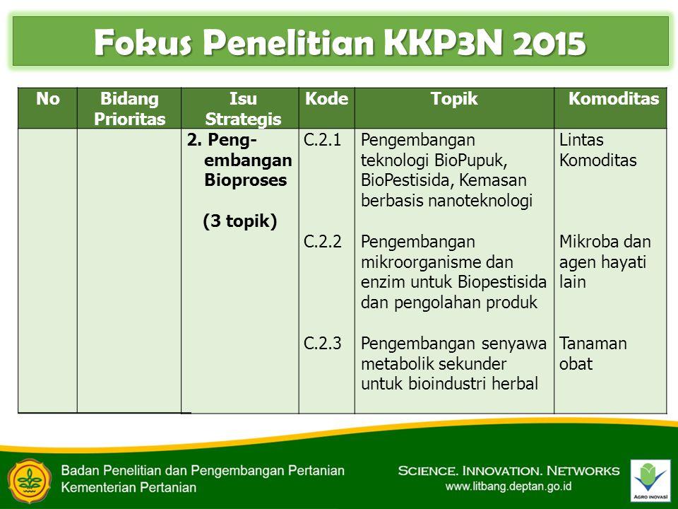 NoBidang Prioritas Isu Strategis KodeTopikKomoditas 2. Peng- embangan Bioproses (3 topik) C.2.1 C.2.2 C.2.3 Pengembangan teknologi BioPupuk, BioPestis