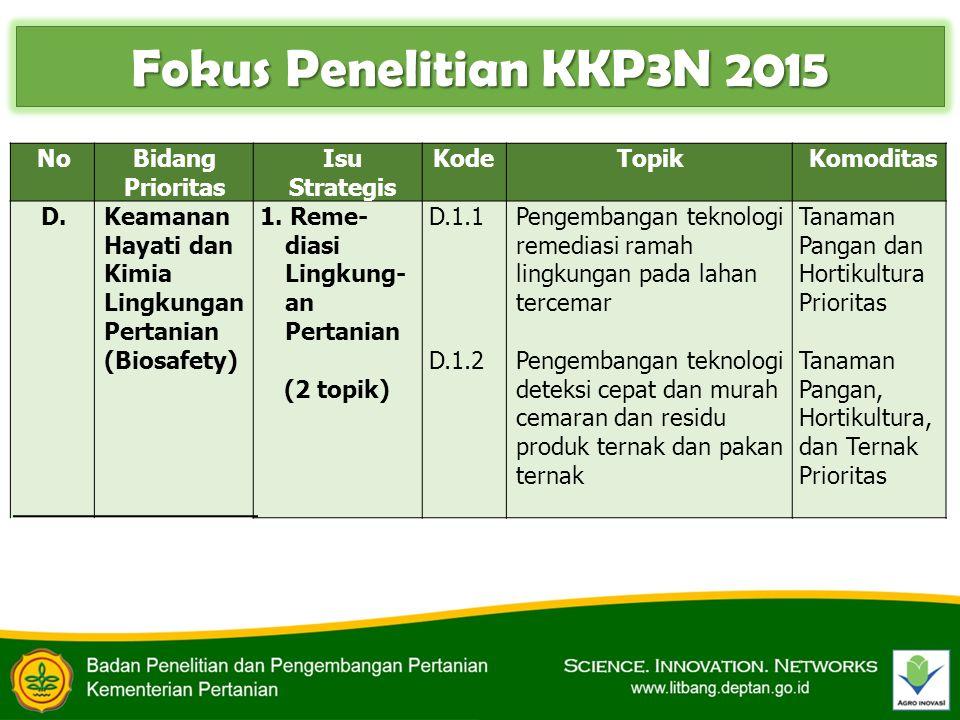 NoBidang Prioritas Isu Strategis KodeTopikKomoditas D.Keamanan Hayati dan Kimia Lingkungan Pertanian (Biosafety) 1. Reme- diasi Lingkung- an Pertanian