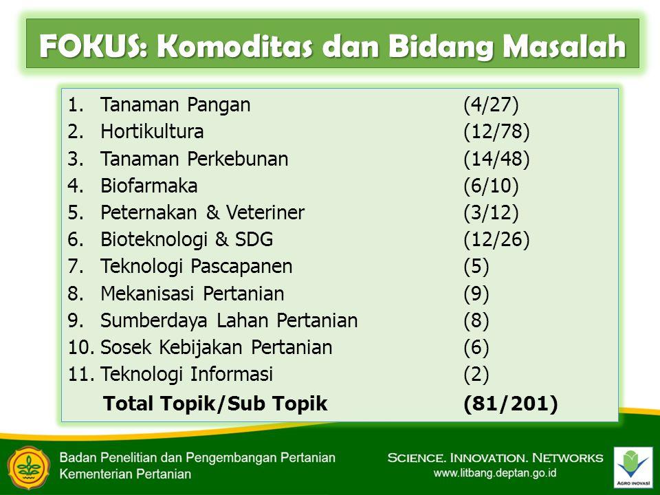 FOKUS: Komoditas dan Bidang Masalah 1.Tanaman Pangan (4/27) 2.Hortikultura (12/78) 3.Tanaman Perkebunan (14/48) 4.Biofarmaka (6/10) 5.Peternakan & Vet