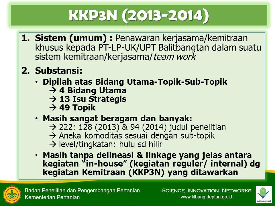 Fokus Penelitian KKP3N 2015 NoBidang Prioritas Isu Strategis KodeTopikKomoditas A.Ketahanan Pangan 1.