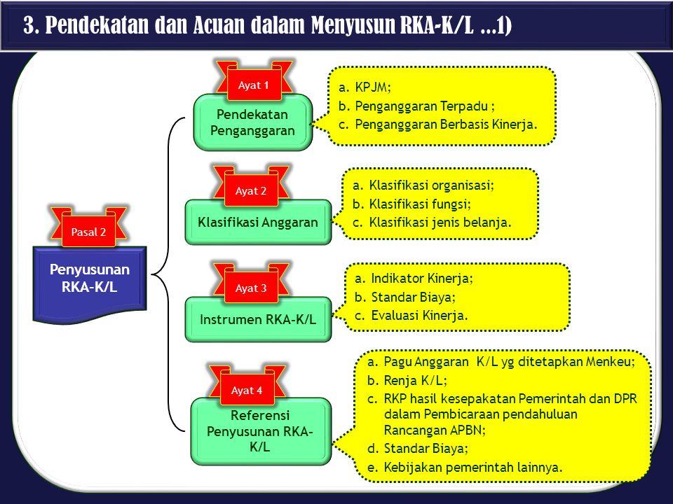 3. Pendekatan dan Acuan dalam Menyusun RKA-K/L...1) Penyusunan RKA-K/L Pendekatan Penganggaran Klasifikasi Anggaran Referensi Penyusunan RKA- K/L a.KP