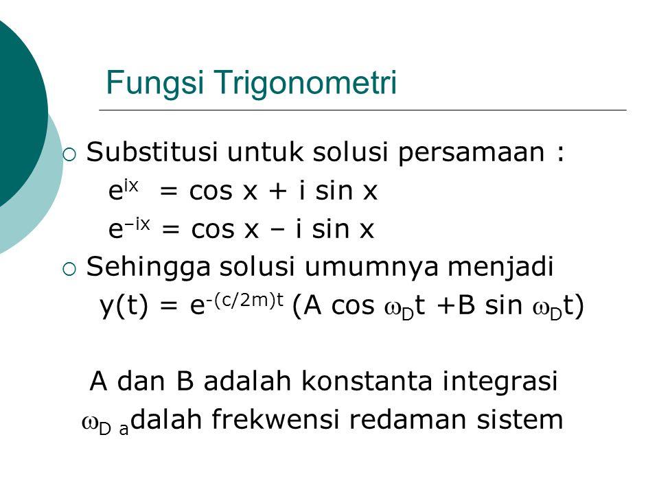 Fungsi Trigonometri  Substitusi untuk solusi persamaan : e ix = cos x + i sin x e –ix = cos x – i sin x  Sehingga solusi umumnya menjadi y(t) = e -(c/2m)t (A cos  D t +B sin  D t) A dan B adalah konstanta integrasi  D a dalah frekwensi redaman sistem