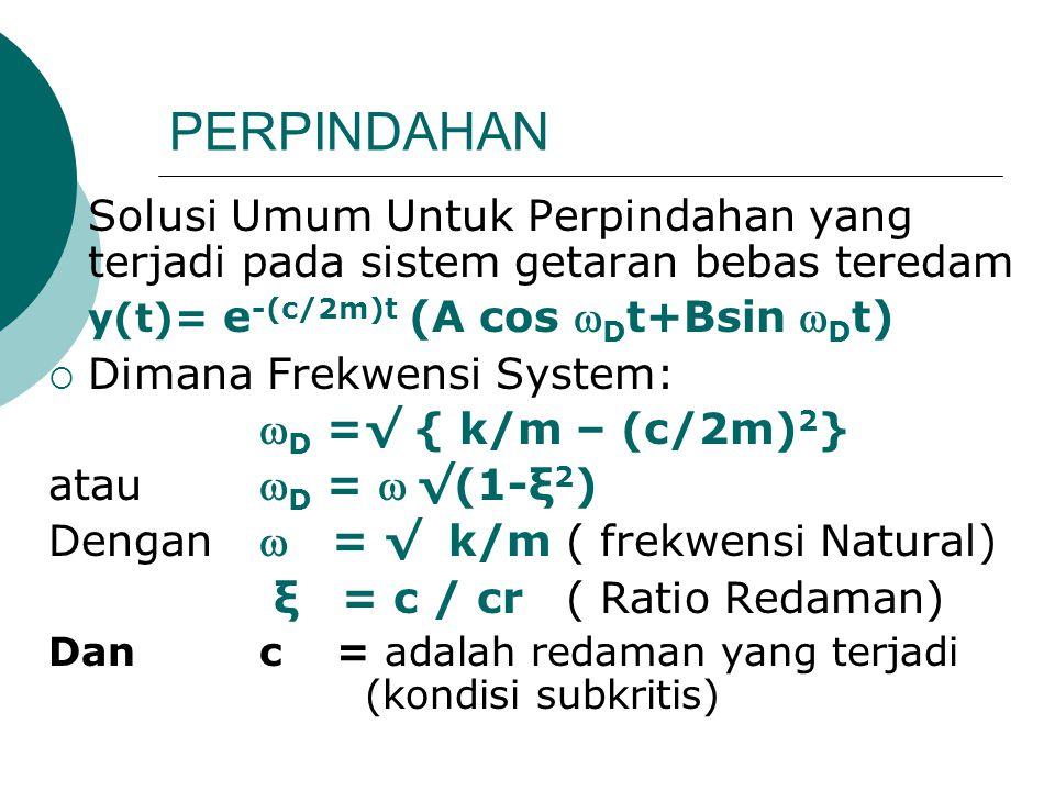PERPINDAHAN  Solusi Umum Untuk Perpindahan yang terjadi pada sistem getaran bebas teredam y(t)= e -(c/2m)t (A cos  D t+Bsin  D t)  Dimana Frekwensi System:  D =√ { k/m – (c/2m) 2 } atau D =  √(1-ξ 2 ) Dengan  = √ k/m ( frekwensi Natural) ξ = c / cr ( Ratio Redaman) Dan c = adalah redaman yang terjadi (kondisi subkritis)