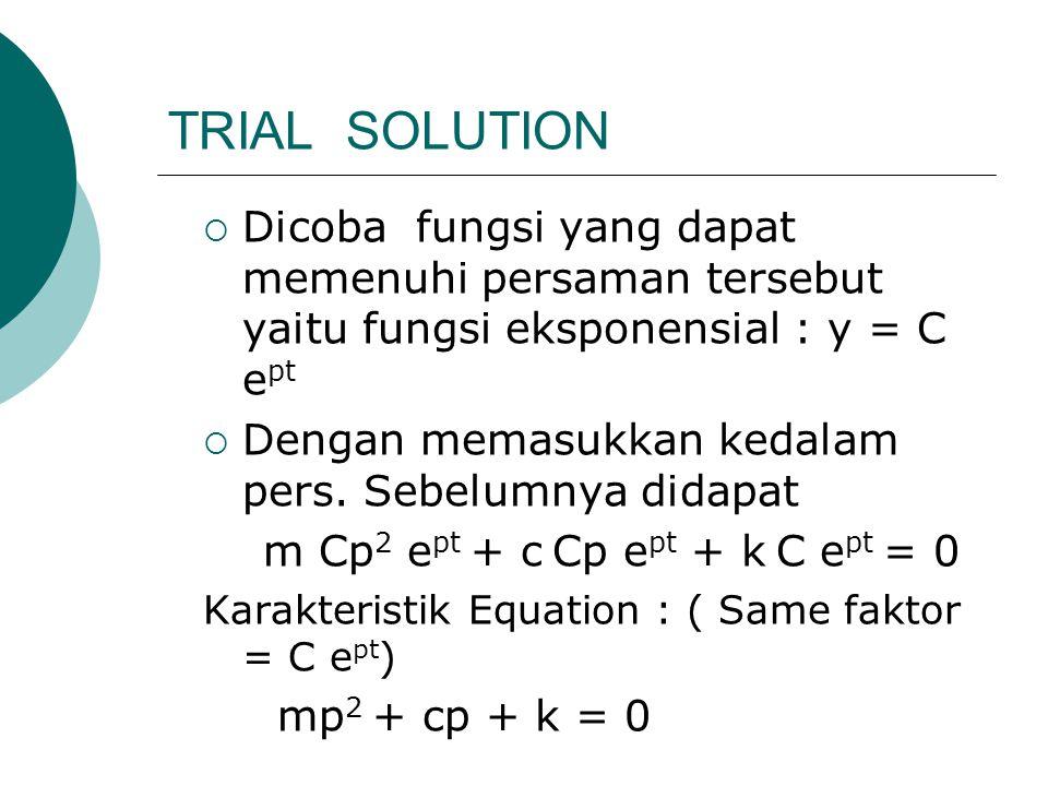 TRIAL SOLUTION  Dicoba fungsi yang dapat memenuhi persaman tersebut yaitu fungsi eksponensial : y = C e pt  Dengan memasukkan kedalam pers.