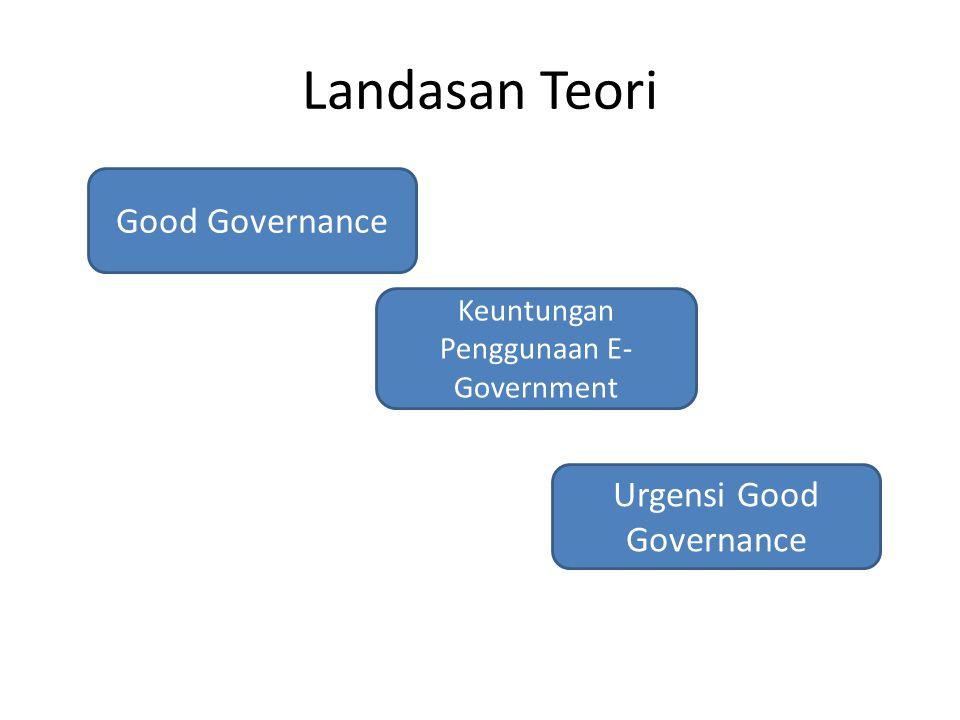 Landasan Teori Good Governance Keuntungan Penggunaan E- Government Urgensi Good Governance