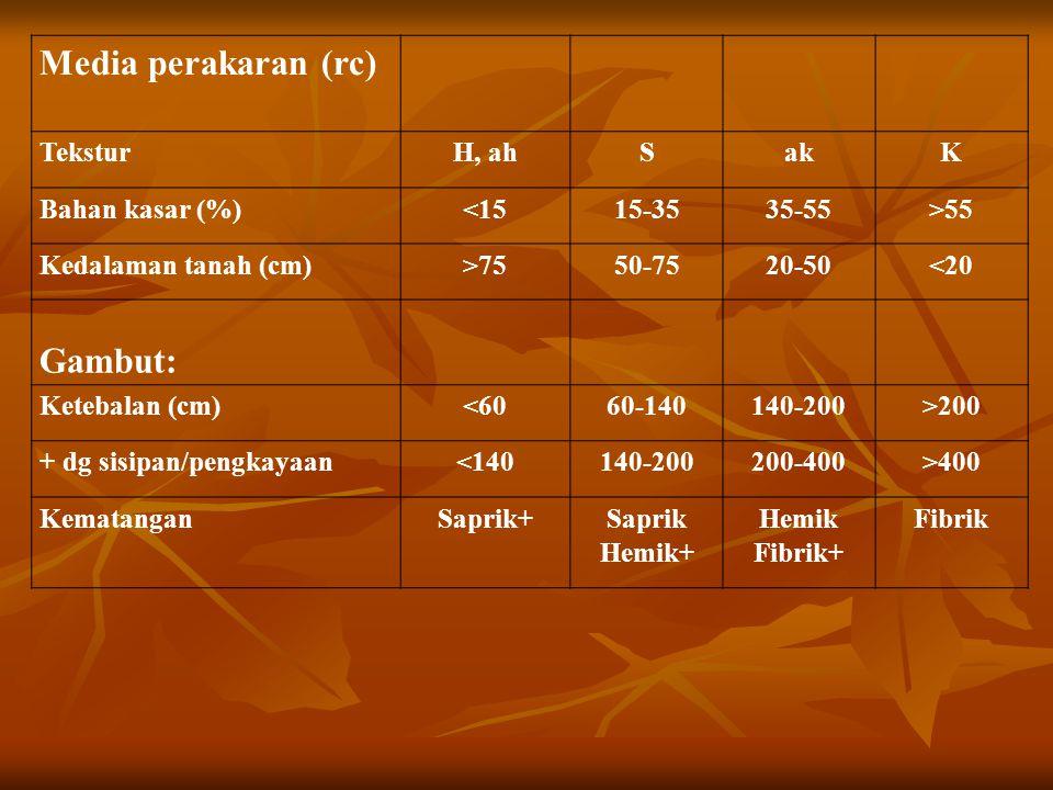 Persyaratan penggunaan lahan untuk: KEDELAI (Glycine maximum) Persyaratan penggunaan/Karakteristik lahan Kelas kesesuaian lahan:S1S2S3N Temperatur (tc