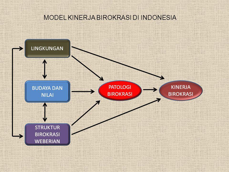 MODEL KINERJA BIROKRASI DI INDONESIA LINGKUNGAN BUDAYA DAN NILAI STRUKTUR BIROKRASI WEBERIAN PATOLOGI BIROKRASI KINERJA BIROKRASI