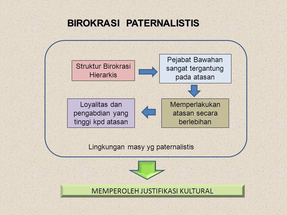 BIROKRASI PATERNALISTIS Struktur Birokrasi Hierarkis Pejabat Bawahan sangat tergantung pada atasan Memperlakukan atasan secara berlebihan Loyalitas da