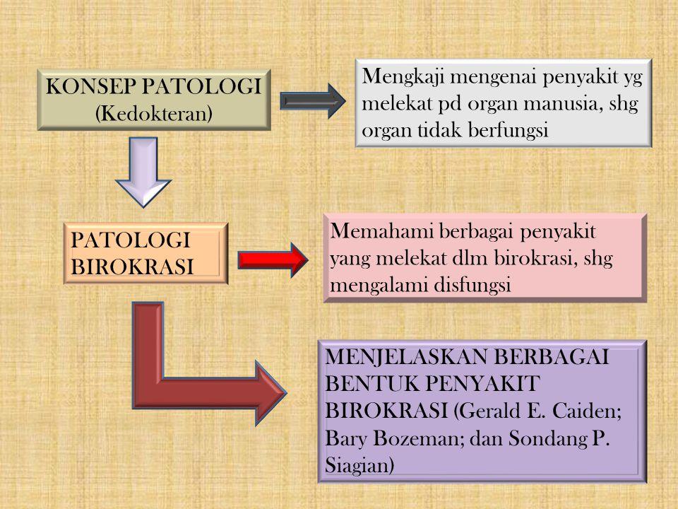 KONSEP PATOLOGI (Kedokteran) Mengkaji mengenai penyakit yg melekat pd organ manusia, shg organ tidak berfungsi PATOLOGI BIROKRASI Memahami berbagai pe