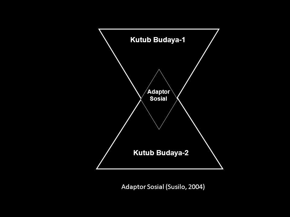 Kutub Budaya-1 Kutub Budaya-2 Adaptor Sosial Adaptor Sosial (Susilo, 2004)