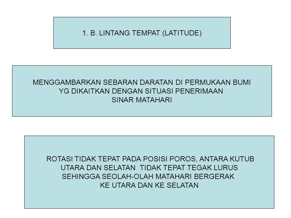 1. B. LINTANG TEMPAT (LATITUDE) MENGGAMBARKAN SEBARAN DARATAN DI PERMUKAAN BUMI YG DIKAITKAN DENGAN SITUASI PENERIMAAN SINAR MATAHARI ROTASI TIDAK TEP