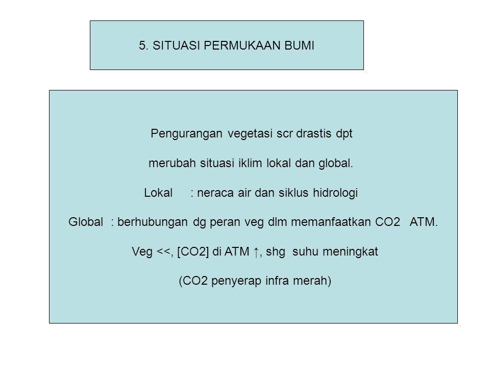 5. SITUASI PERMUKAAN BUMI Pengurangan vegetasi scr drastis dpt merubah situasi iklim lokal dan global. Lokal : neraca air dan siklus hidrologi Global