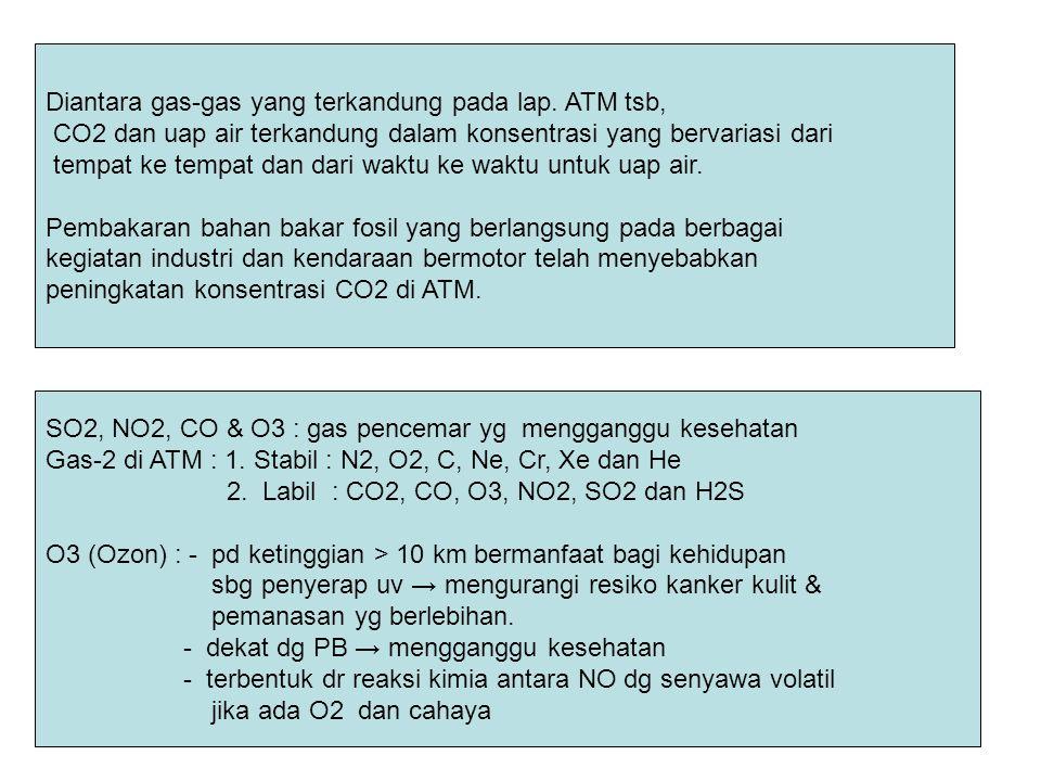 Diantara gas-gas yang terkandung pada lap. ATM tsb, CO2 dan uap air terkandung dalam konsentrasi yang bervariasi dari tempat ke tempat dan dari waktu