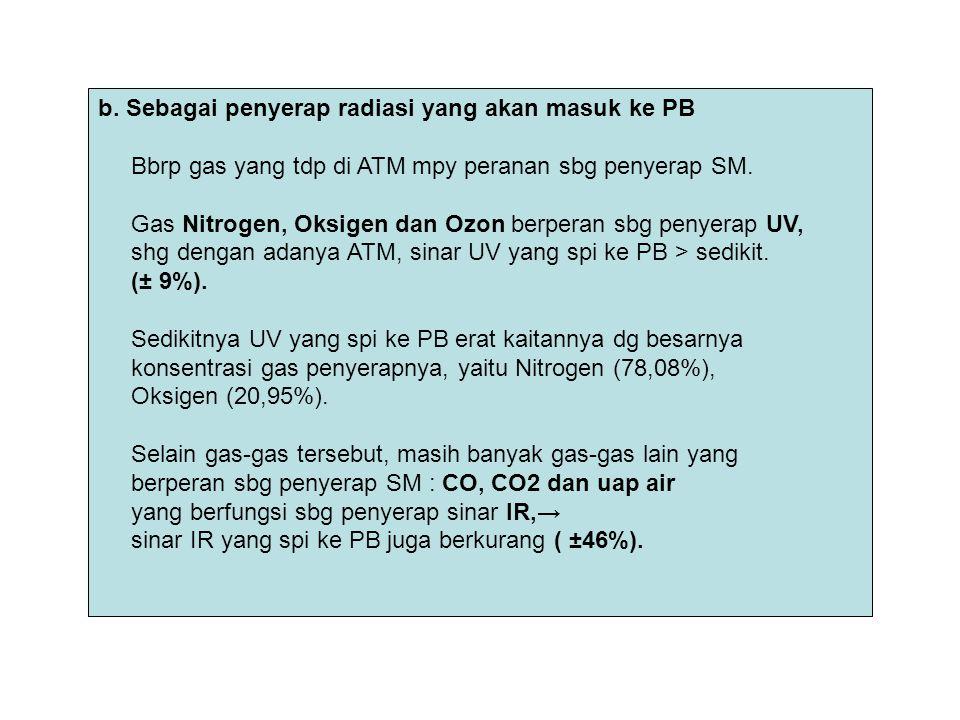 b. Sebagai penyerap radiasi yang akan masuk ke PB Bbrp gas yang tdp di ATM mpy peranan sbg penyerap SM. Gas Nitrogen, Oksigen dan Ozon berperan sbg pe