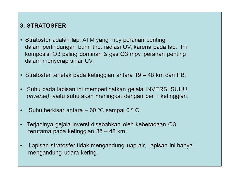 3. STRATOSFER Stratosfer adalah lap. ATM yang mpy peranan penting dalam perlindungan bumi thd. radiasi UV, karena pada lap. Ini komposisi O3 paling do