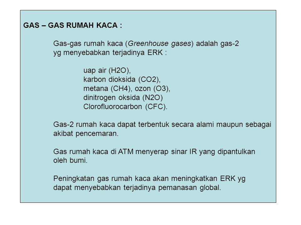 GAS – GAS RUMAH KACA : Gas-gas rumah kaca (Greenhouse gases) adalah gas-2 yg menyebabkan terjadinya ERK : uap air (H2O), karbon dioksida (CO2), metana