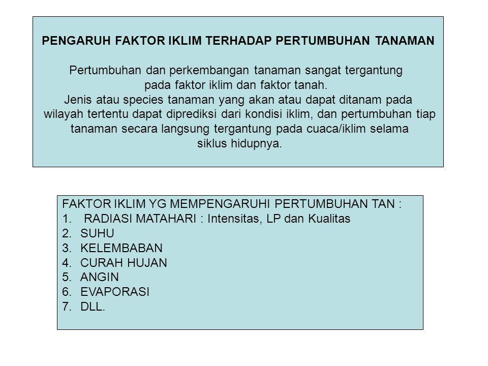 1.Sebagai Stabilisator Unsur-unsur Cuaca : FUNGSI ATMOSFER a.