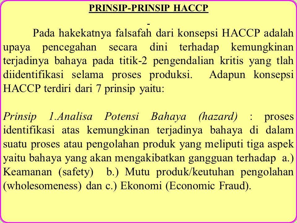 PRINSIP-PRINSIP HACCP Pada hakekatnya falsafah dari konsepsi HACCP adalah upaya pencegahan secara dini terhadap kemungkinan terjadinya bahaya pada titik-2 pengendalian kritis yang tlah diidentifikasi selama proses produksi.
