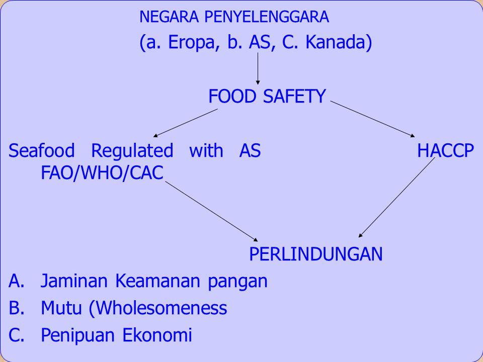 HACCP (Hazard Analysis critical Control Point) : Hal yang membahayakan konsumen dan kesehatan produk.