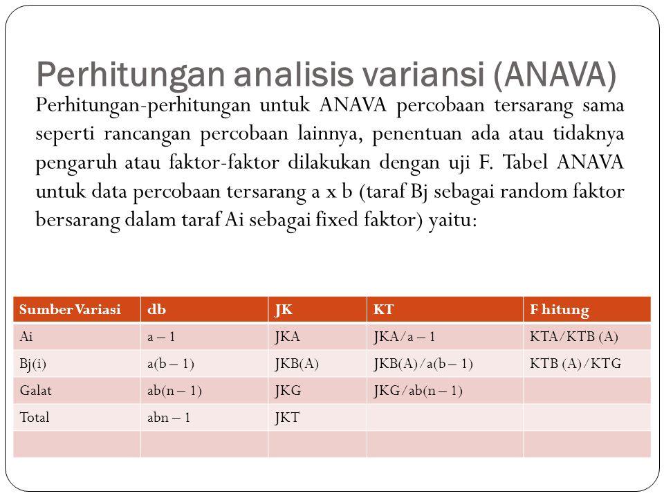 Perhitungan-perhitungan untuk ANAVA percobaan tersarang sama seperti rancangan percobaan lainnya, penentuan ada atau tidaknya pengaruh atau faktor-fak