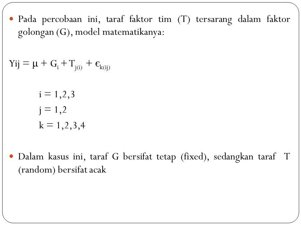 Pada percobaan ini, taraf faktor tim (T) tersarang dalam faktor golongan (G), model matematikanya: Yij = μ + G i + T j(i) + є k(ij) i = 1,2,3 j = 1,2