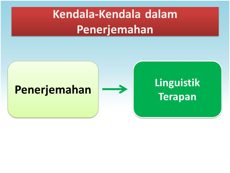 Kendala-Kendala dalam Penerjemahan Penerjemahan Linguistik Terapan